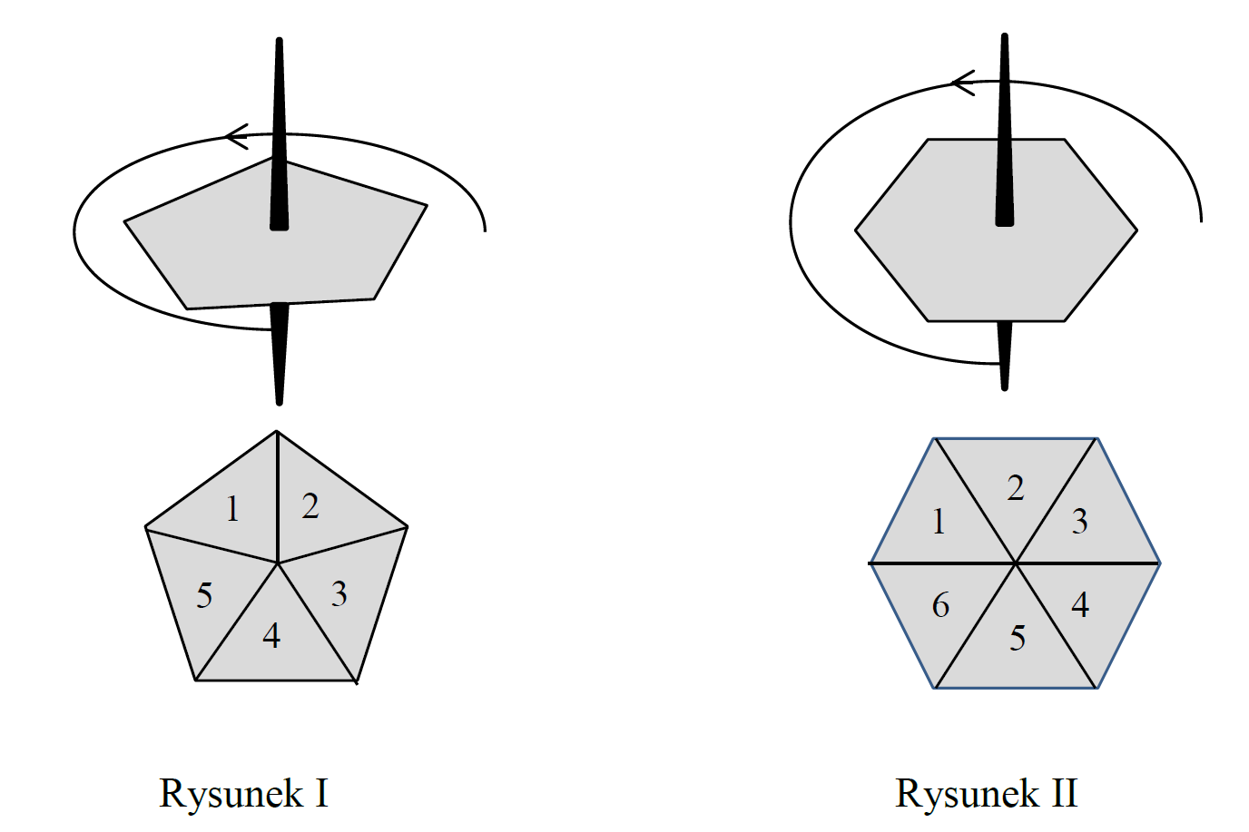Do gry planszowej używane są dwa bączki o kształtach przedstawionych na rysunkach…