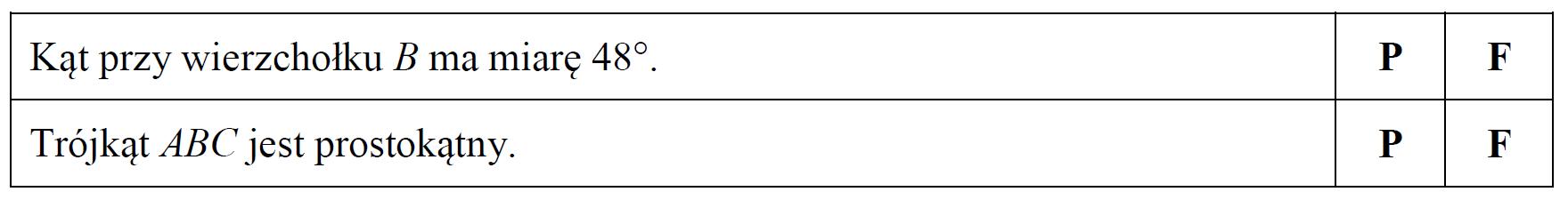 W trójkącie ABC największą miarę ma kąt przy wierzchołku C.