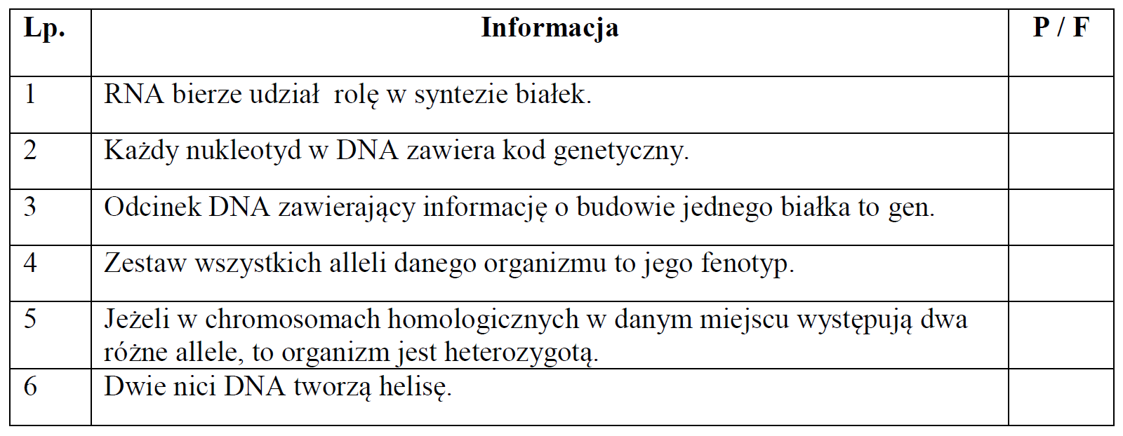 DNA, RNA, fenotyp
