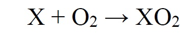 Położenie pierwiastków w układzie okresowym oraz jego właściwości.