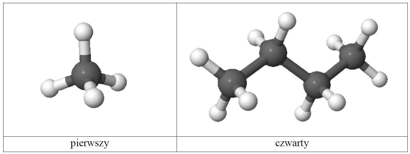 Szereg homologiczny węglowodorów.