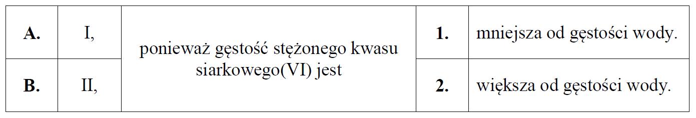 Czysty kwas siarkowy(VI) jest bezbarwną oleistą cieczą o gęstości…
