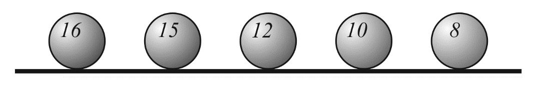 Kule stosowane do gry w kręgle mają różne masy…
