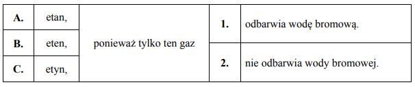 W celu identyfikacji trzech gazów: etanu, etenu i etynu, przygotowano zestaw doświadczalny przedstawiony na poniższym schemacie.