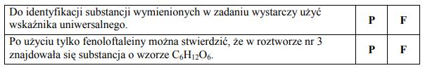 W celu identyfikacji wodnych roztworów trzech substancji: NaOH, C6H12O6 oraz CH3COOH, zbadano ich odczyn za pomocą wskaźnika uniwersalnego oraz fenoloftaleiny. Barwy wskaźników w badanych roztworach zapisano w tabeli.