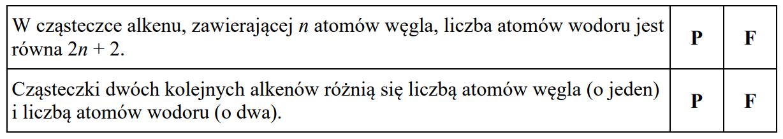 W tabeli podano nazwy oraz wzory trzech węglowodorów, rozpoczynających szereg homologiczny alkenów.