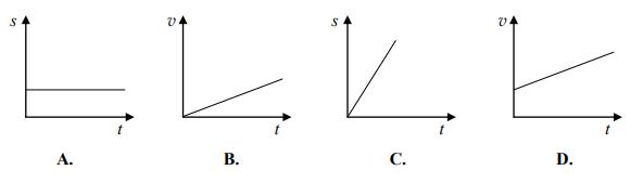 W tabelach zapisano dane dotyczące ruchu prostoliniowego dla dwóch ciał: drogi i czasu dla ciała C1 oraz prędkości i czasu dla ciała C2.