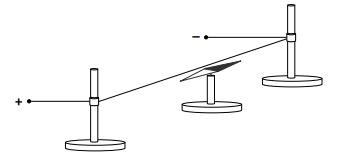 Po połączeniu końców przewodu z biegunami ogniwa igła magnetyczna odchyliła się względem przewodnika. Zmiana kierunku przepływu prądu elektrycznego spowodowała zmianę kierunku wychylenia igły magnetycznej.