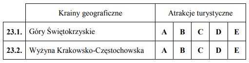 Poniżej wymieniono wybrane atrakcje turystyczne Polski.