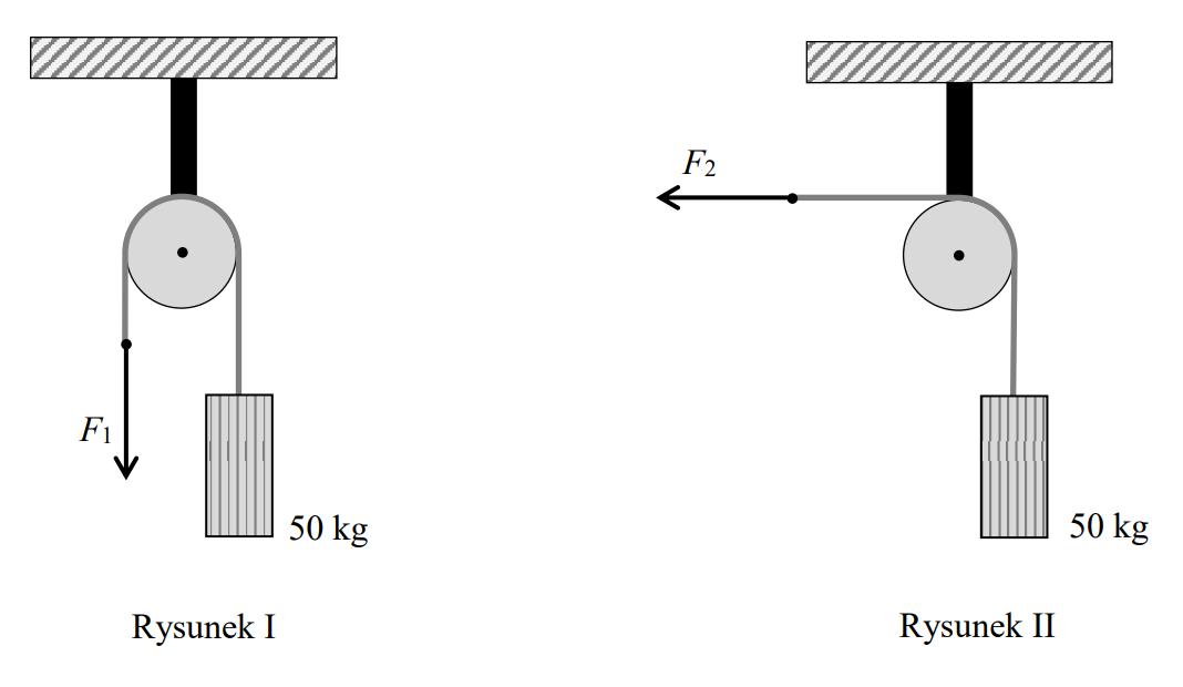 Przez nieruchomy blok przełożono linę, do której przywiązano skrzynkę o masie równej 50 kg.