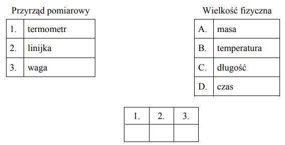 Jakie wielkości fizyczne można zmierzyć za pomocą podanych przyrządów pomiarowych?