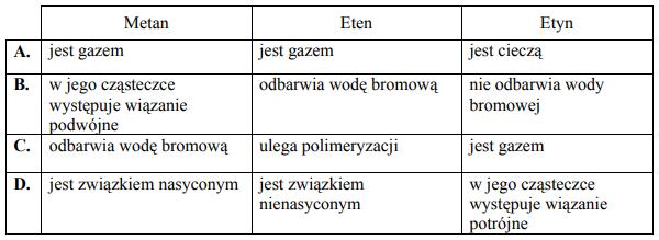 W którym wierszu tabeli poprawnie scharakteryzowano wymienione węglowodory?