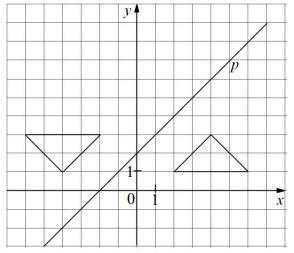 W prostokątnym układzie współrzędnych umieszczone są dwa przystające trójkąty oraz prosta p tak, jak na rysunku.