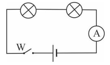 Jeżeli wyłącznik W jest zamknięty i żarówki świecą, to amperomierz wskazuje natężenie prądu równe 1,5 A.