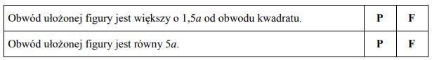 Obwód ułożonej figury jest większy o 1,5a od obwodu kwadratu. Obwód ułożonej figury jest równy 5a.