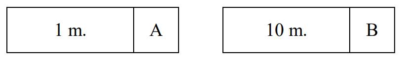 Wagonik jedzie po prostoliniowym torze ze stałą prędkością. Na rysunkach przedstawiono wagoniki i zapisano ich prędkości w chwili początkowej i po 10 sekundach. Strzałki wskazują kierunek ruchu.