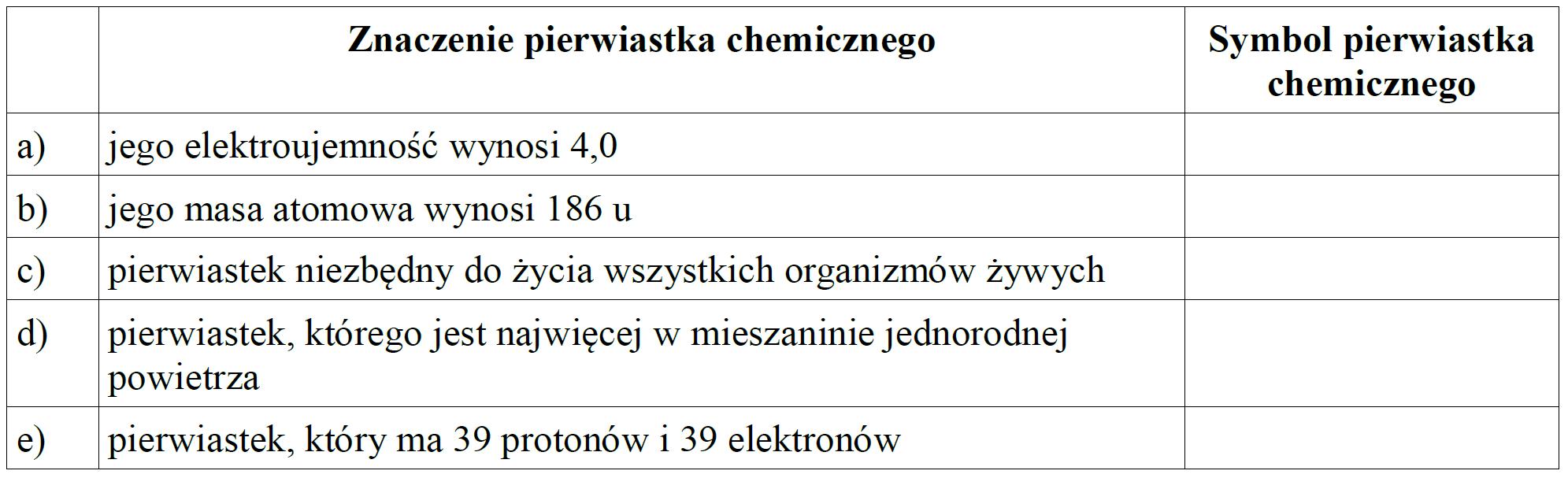 Ustal symbole pierwiastków chemicznych na podstawie ich znaczenia podanego w tabeli, a następnie podaj nazwę gazów, którą można utworzyć z tych symboli odczytując w pionie: