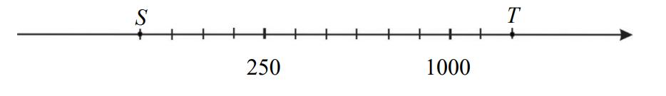 Na osi liczbowej zaznaczono dwa punkty S i T.