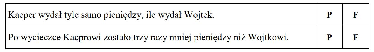Kacper zabrał na wycieczkę dwa razy mniej pieniędzy niż Wojtek.Kacper wydał połowę swoich pieniędzy, a Wojtek wydał 1/4 swoich.