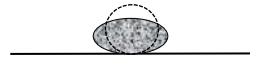 Jak zmieniło się ciśnienie wywierane przez plastelinę na stół?