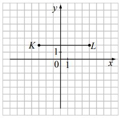 Punkt K ma współrzędne (−3, 2). Punkt M = (2, −1) leży na odcinku KL.