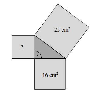 Na każdym boku trójkąta prostokątnego Andrzej zbudował kwadrat, jak przedstawiono na rysunku. Zapisał pola dwóch kwadratów. Pole trzeciego kwadratu jest równe…