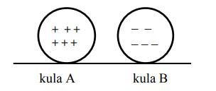 Rysunek przedstawia dwie naładowane metalowe kule, które położono obok siebie na izolowanym podłożu.