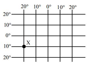 Jakie współrzędne geograficzne ma punkt X?